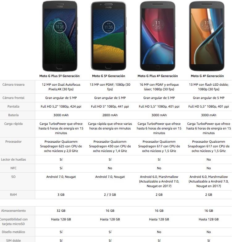 móviles chinos 2017
