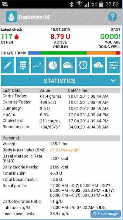 aplicación para diabéticos