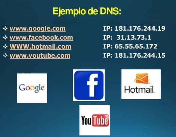 que son servidores DNS