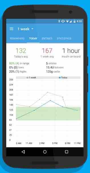 mejor app para diabéticos