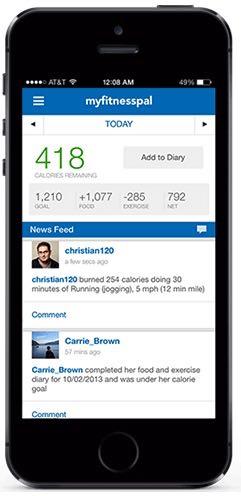 apps para hacer dieta