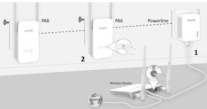 mejor amplificador wifi Tenda