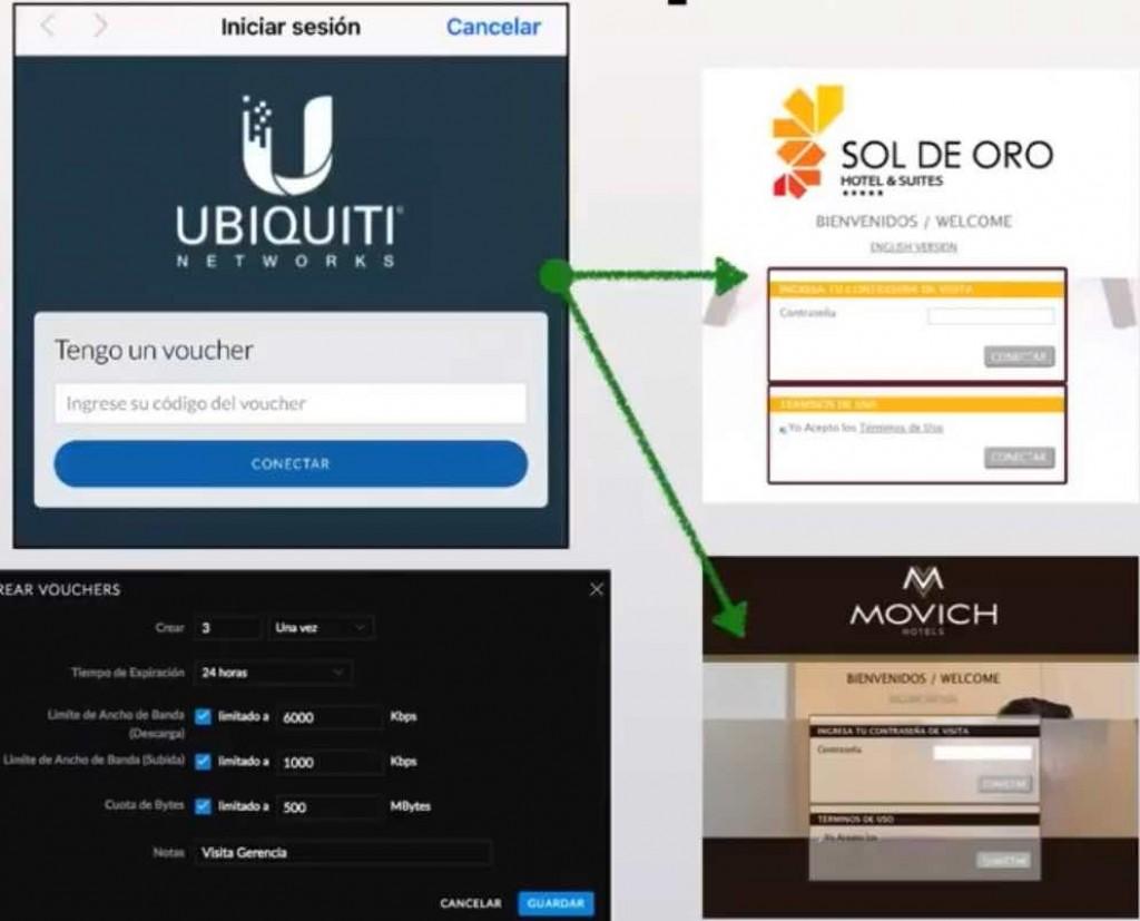 configurar Hotspot con Ubiquiti