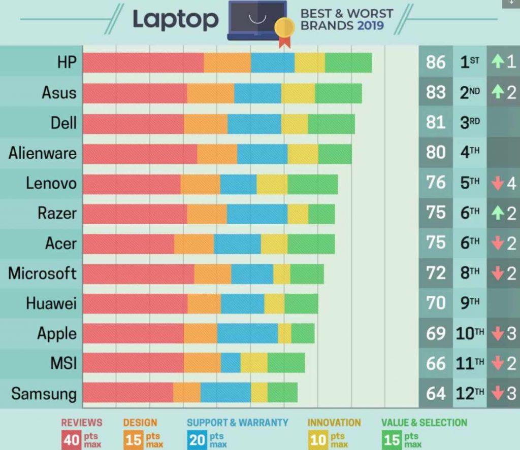 mejores laptops 2020