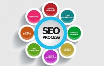 El SEO sigue siendo una de las áreas del marketing online más demandadas